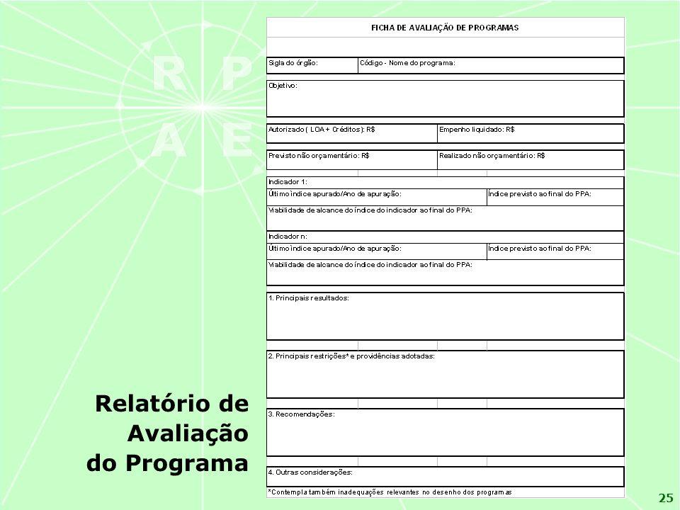 Relatório de Avaliação do Programa