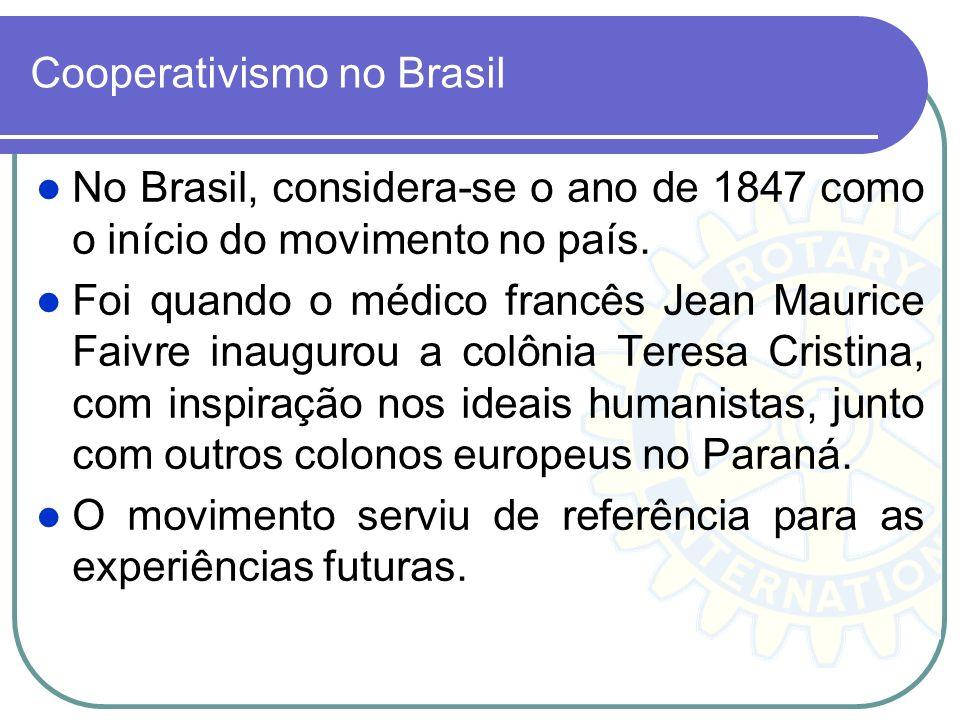 Cooperativismo no Brasil
