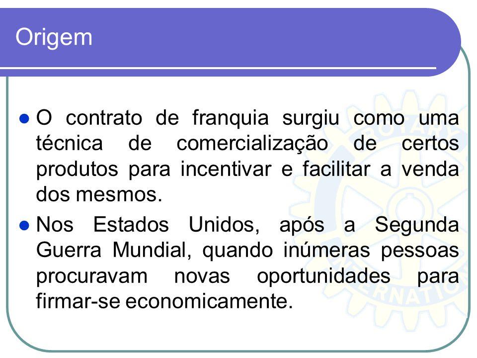 Origem O contrato de franquia surgiu como uma técnica de comercialização de certos produtos para incentivar e facilitar a venda dos mesmos.