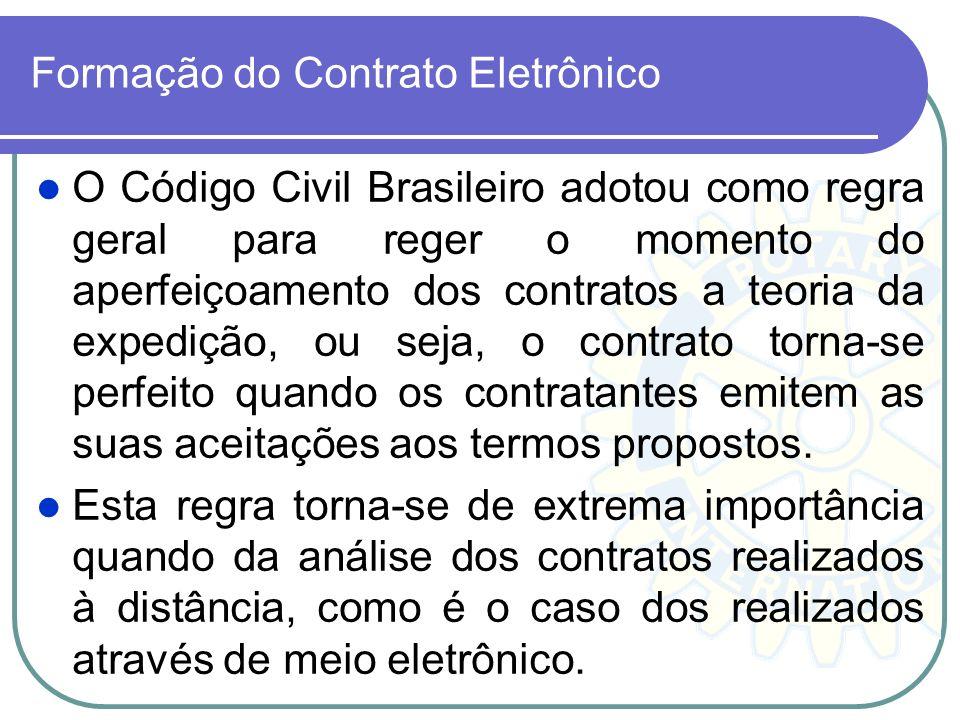 Formação do Contrato Eletrônico
