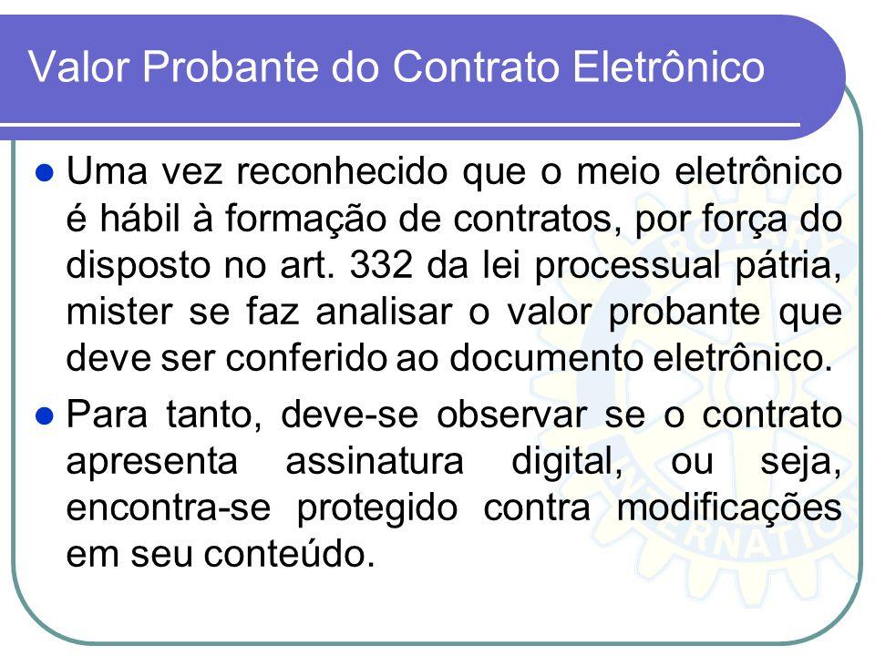 Valor Probante do Contrato Eletrônico