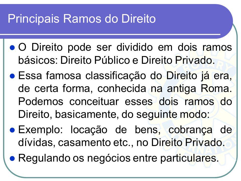 Principais Ramos do Direito