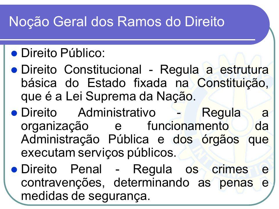 Noção Geral dos Ramos do Direito