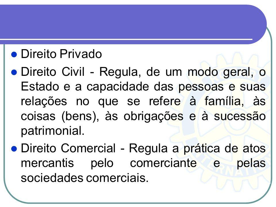 Direito Privado