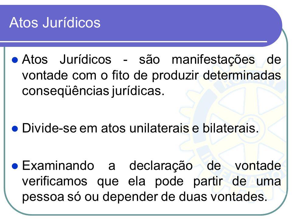 Atos Jurídicos Atos Jurídicos - são manifestações de vontade com o fito de produzir determinadas conseqüências jurídicas.