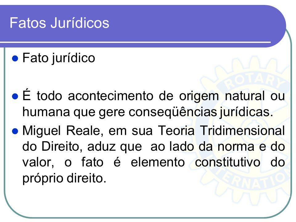 Fatos Jurídicos Fato jurídico
