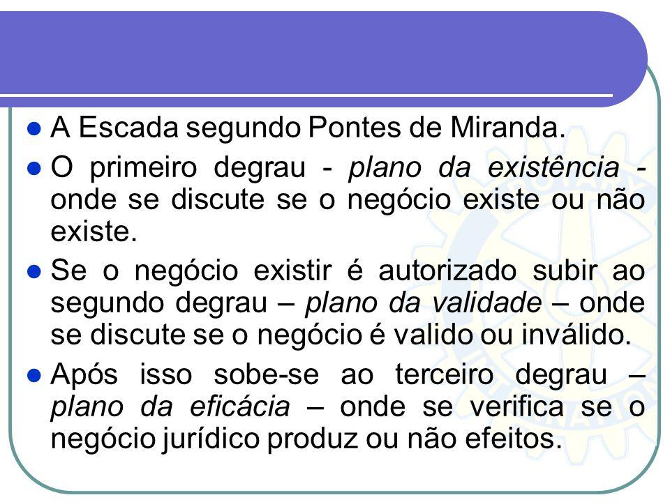 A Escada segundo Pontes de Miranda.