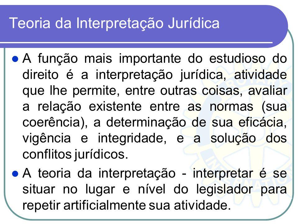 Teoria da Interpretação Jurídica