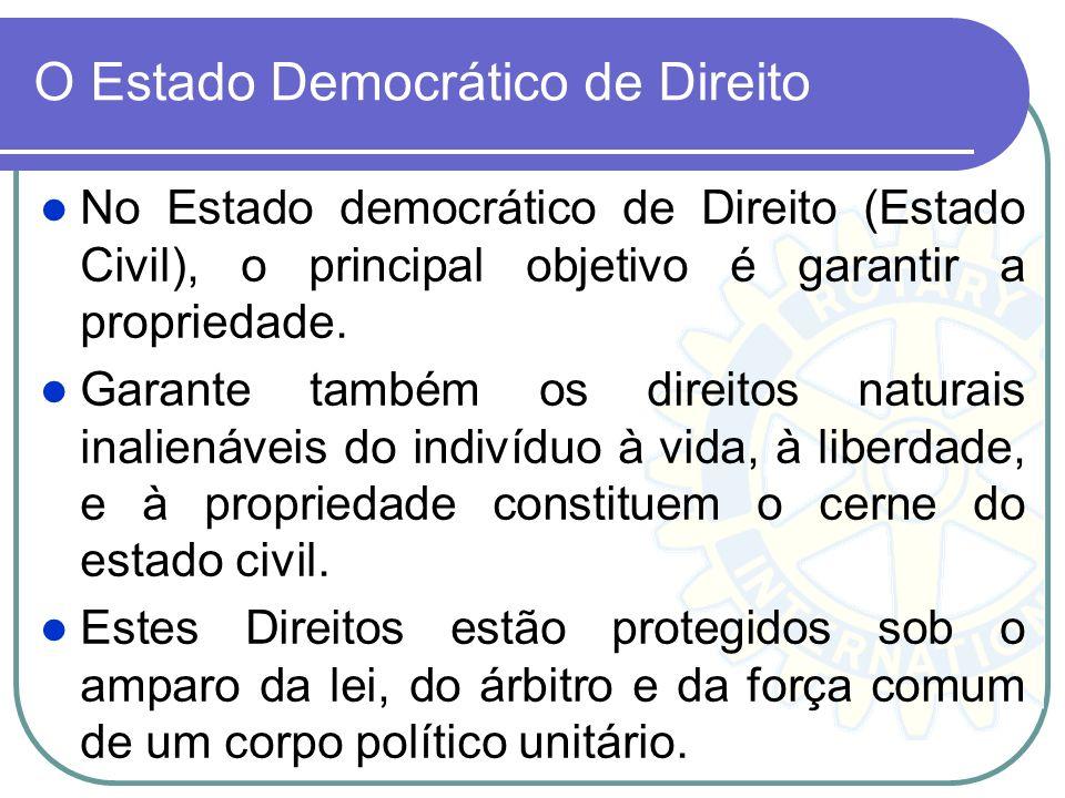 O Estado Democrático de Direito