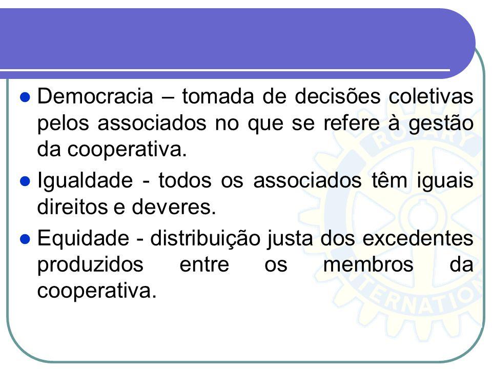 Democracia – tomada de decisões coletivas pelos associados no que se refere à gestão da cooperativa.