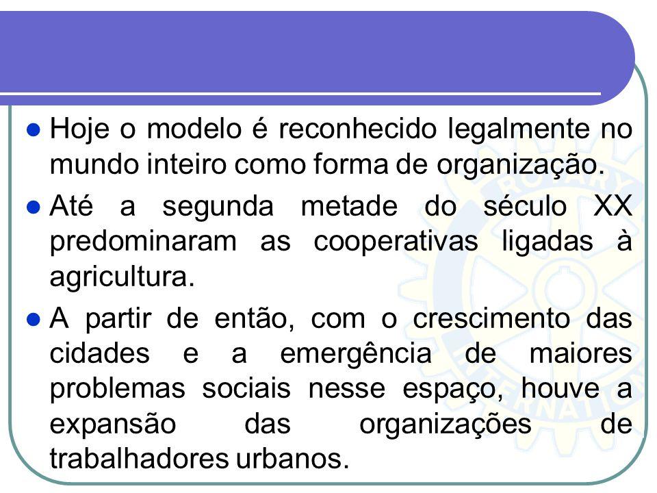 Hoje o modelo é reconhecido legalmente no mundo inteiro como forma de organização.