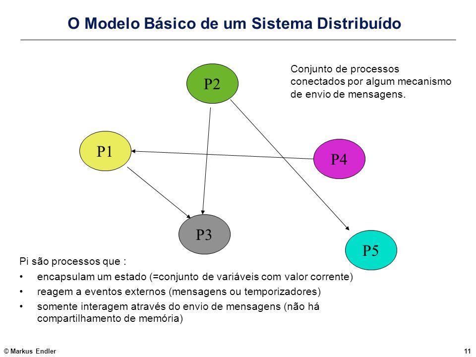 O Modelo Básico de um Sistema Distribuído