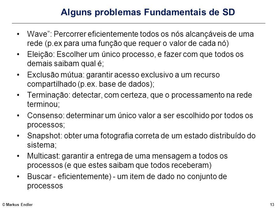 Alguns problemas Fundamentais de SD