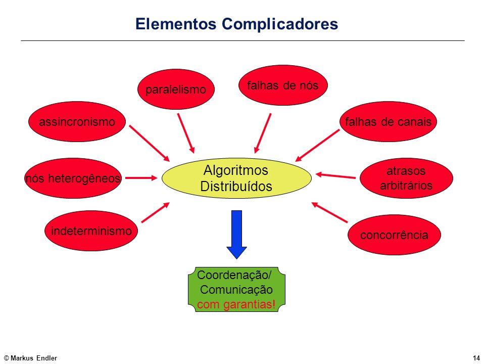 Elementos Complicadores
