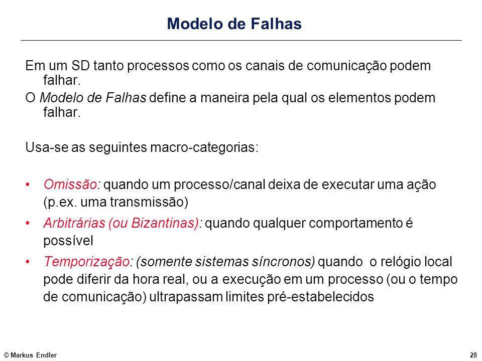 Modelo de FalhasEm um SD tanto processos como os canais de comunicação podem falhar.