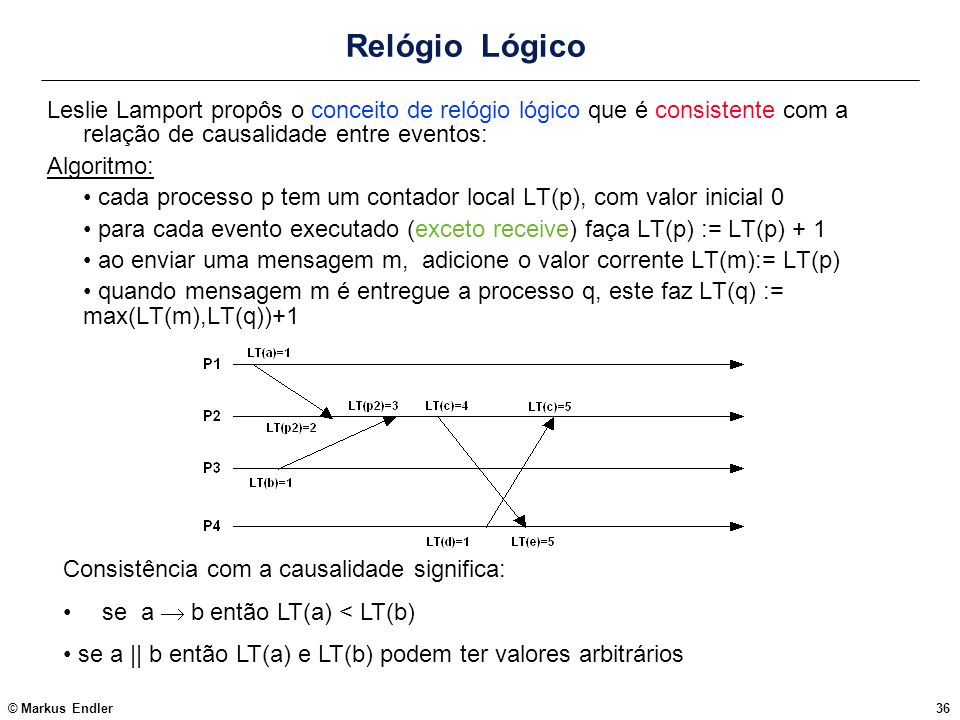 Relógio Lógico Leslie Lamport propôs o conceito de relógio lógico que é consistente com a relação de causalidade entre eventos: