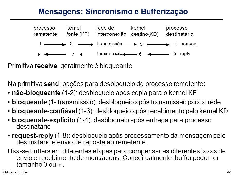 Mensagens: Sincronismo e Bufferização