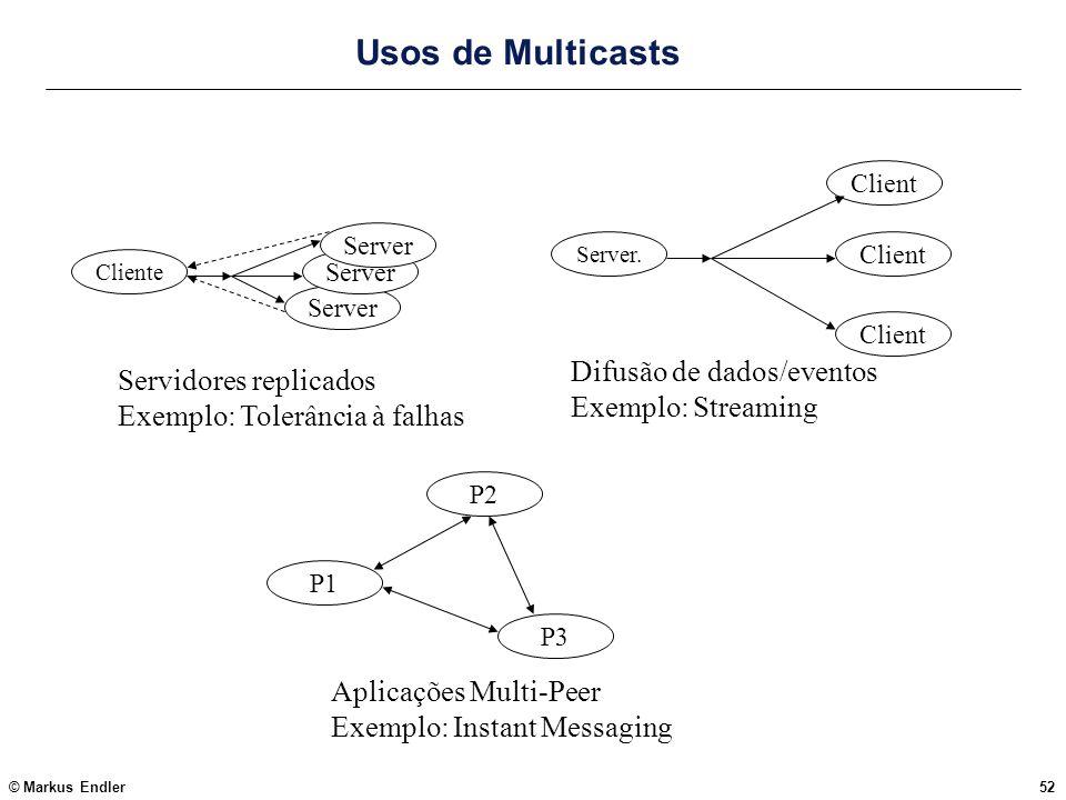 Usos de Multicasts Difusão de dados/eventos Servidores replicados