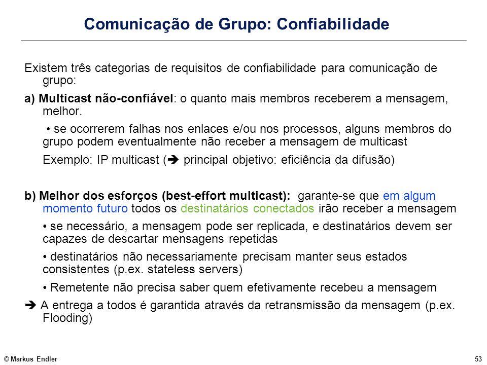 Comunicação de Grupo: Confiabilidade