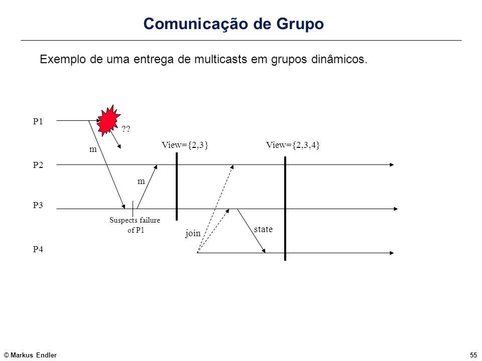 Comunicação de Grupo Exemplo de uma entrega de multicasts em grupos dinâmicos. P1. View={2,3}