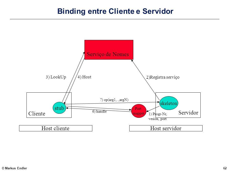 Binding entre Cliente e Servidor