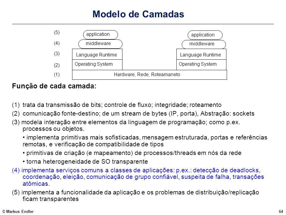 Modelo de Camadas Função de cada camada: