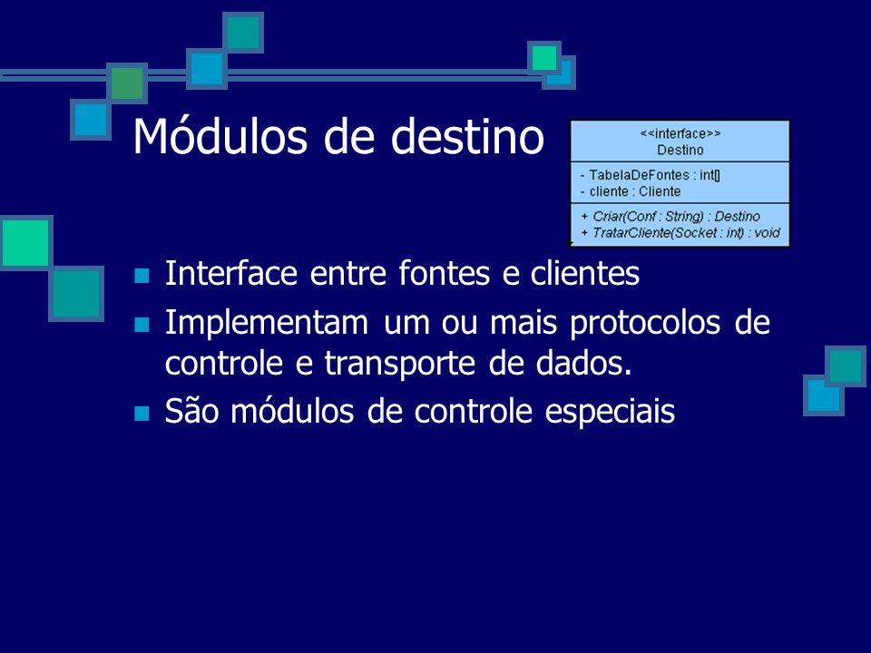 Módulos de destino Interface entre fontes e clientes
