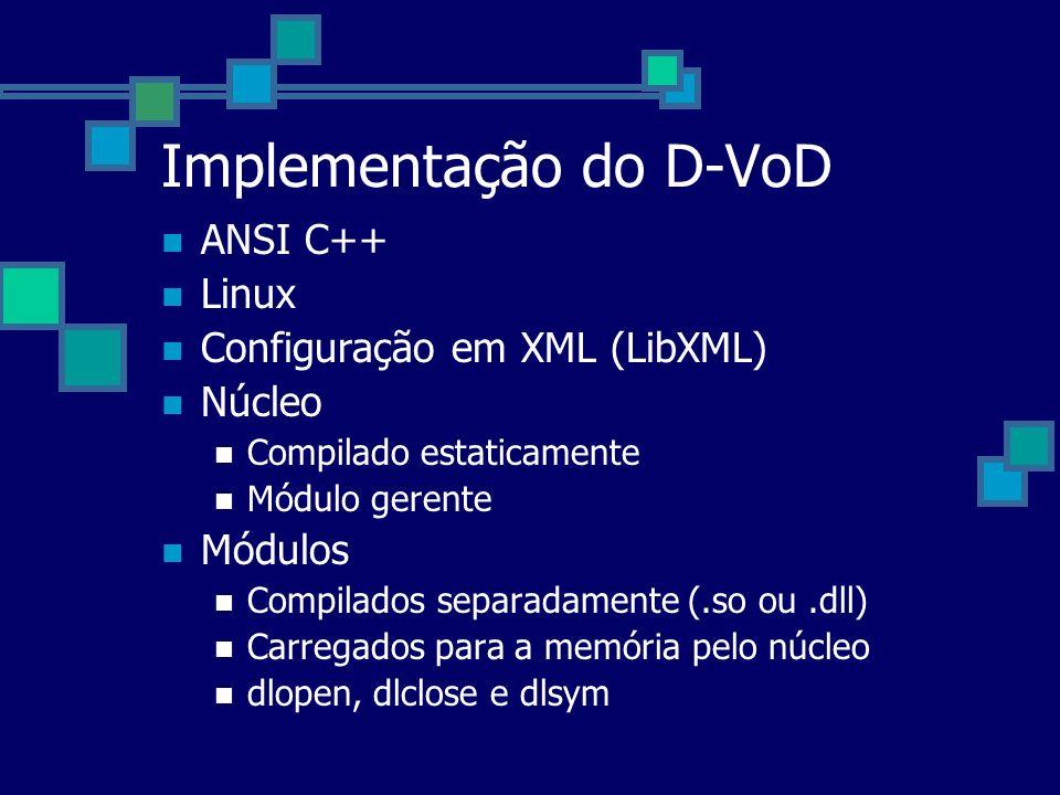 Implementação do D-VoD