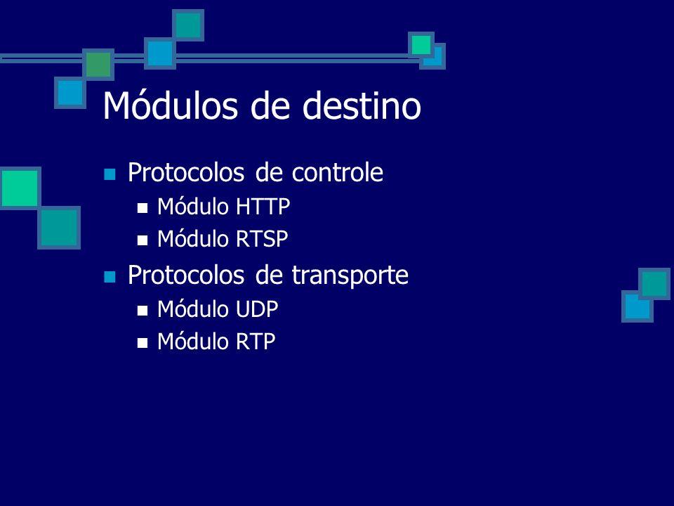 Módulos de destino Protocolos de controle Protocolos de transporte