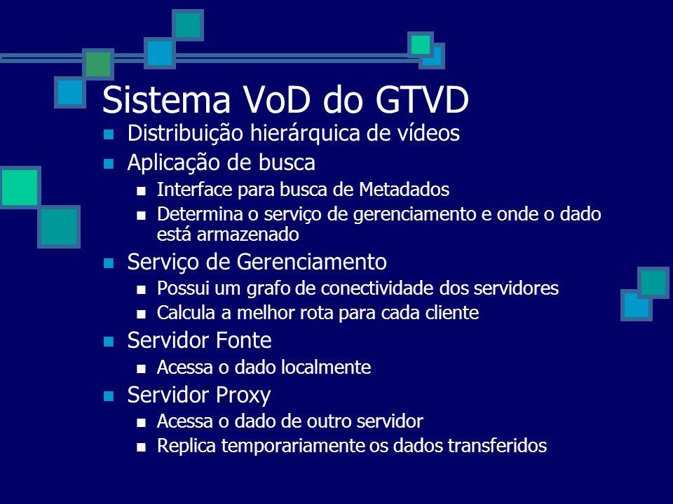 Sistema VoD do GTVD Distribuição hierárquica de vídeos