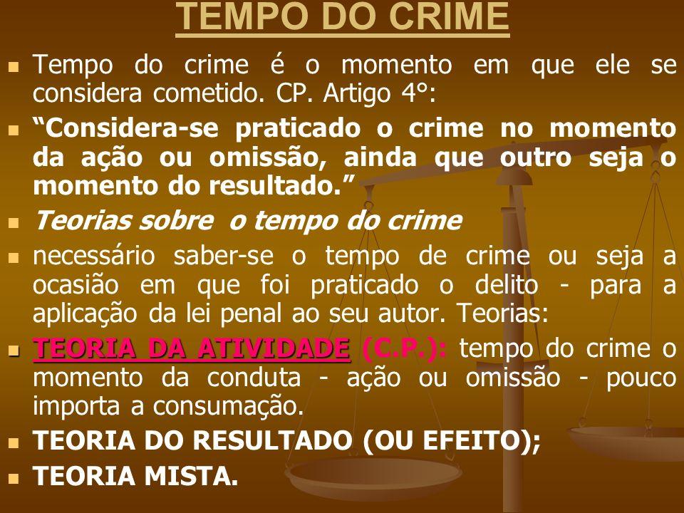 TEMPO DO CRIME Tempo do crime é o momento em que ele se considera cometido. CP. Artigo 4°: