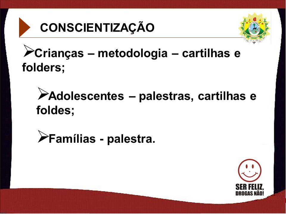 CONSCIENTIZAÇÃO Crianças – metodologia – cartilhas e folders; Adolescentes – palestras, cartilhas e foldes;