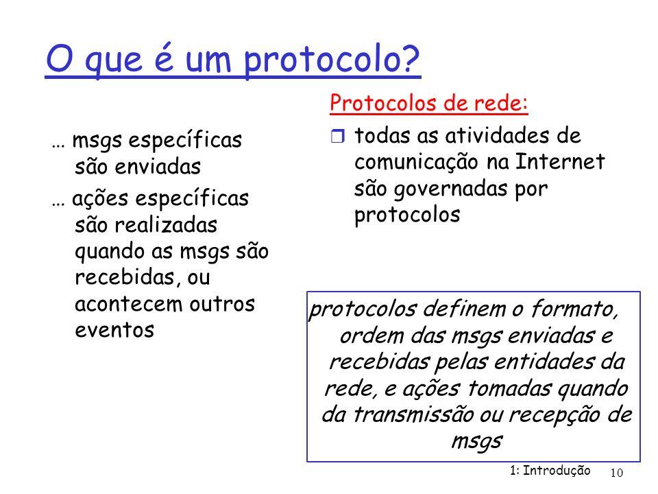O que é um protocolo Protocolos de rede: