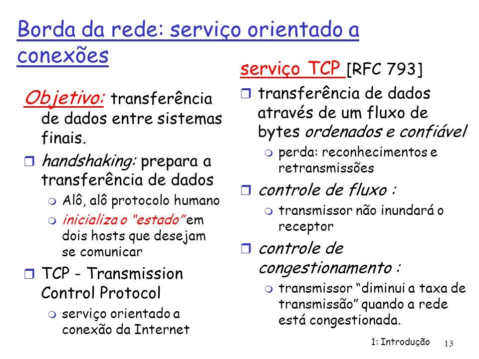 Borda da rede: serviço orientado a conexões