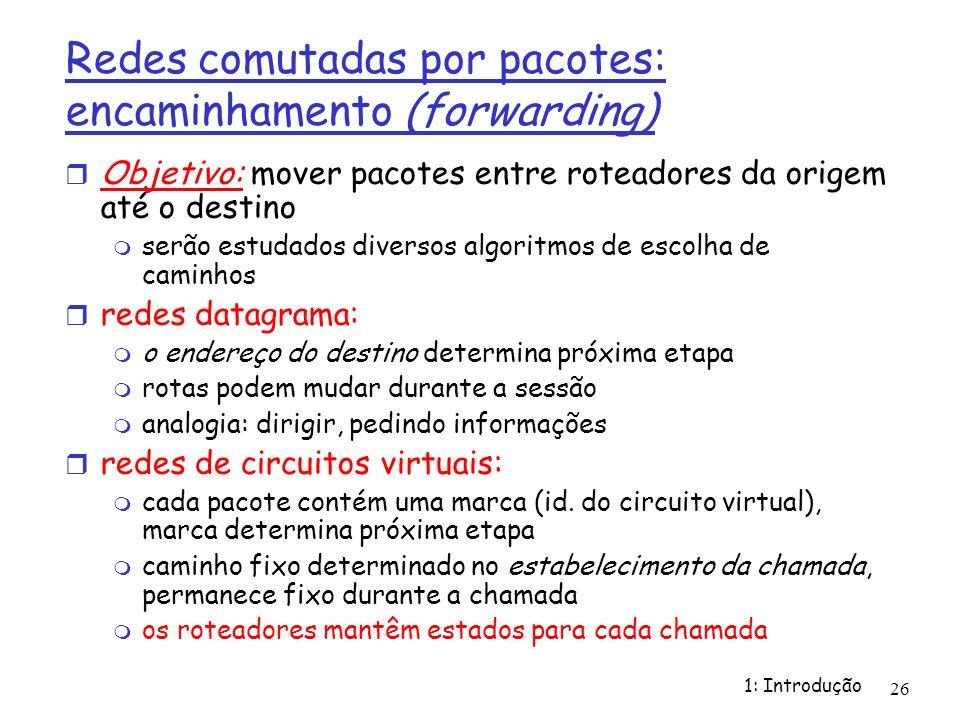 Redes comutadas por pacotes: encaminhamento (forwarding)