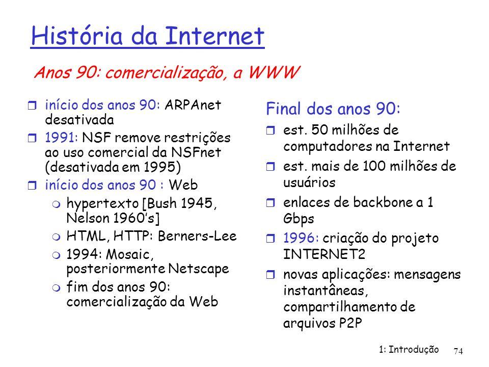 História da Internet Anos 90: comercialização, a WWW