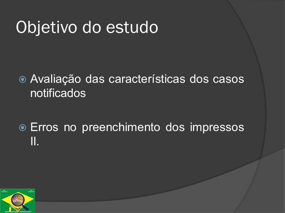 Objetivo do estudo Avaliação das características dos casos notificados