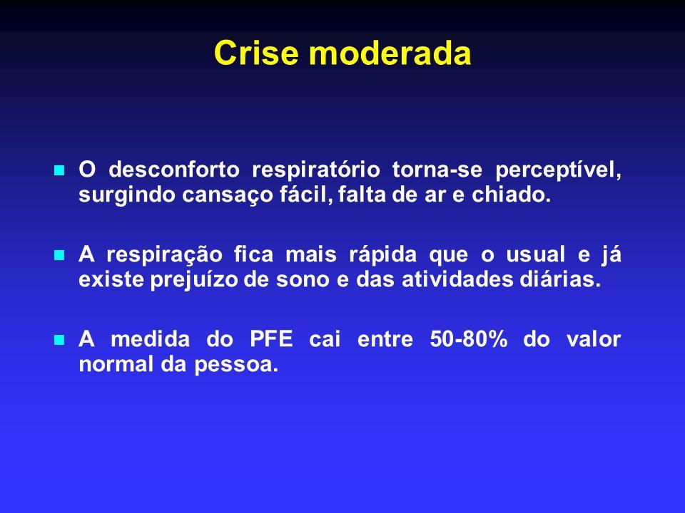 Crise moderadaO desconforto respiratório torna-se perceptível, surgindo cansaço fácil, falta de ar e chiado.
