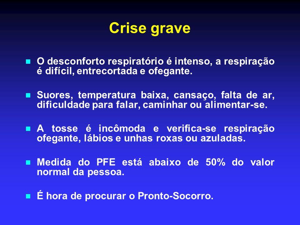 Crise grave O desconforto respiratório é intenso, a respiração é difícil, entrecortada e ofegante.