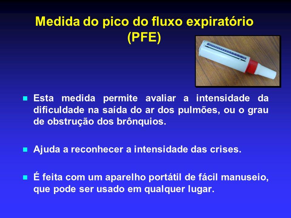 Medida do pico do fluxo expiratório (PFE)
