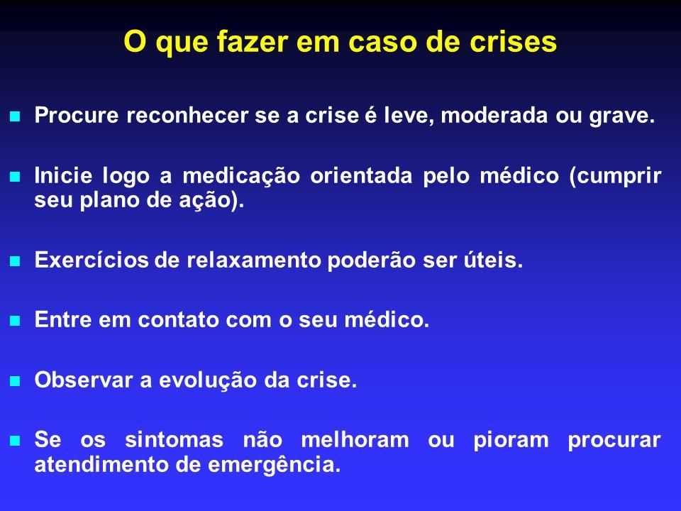 O que fazer em caso de crises