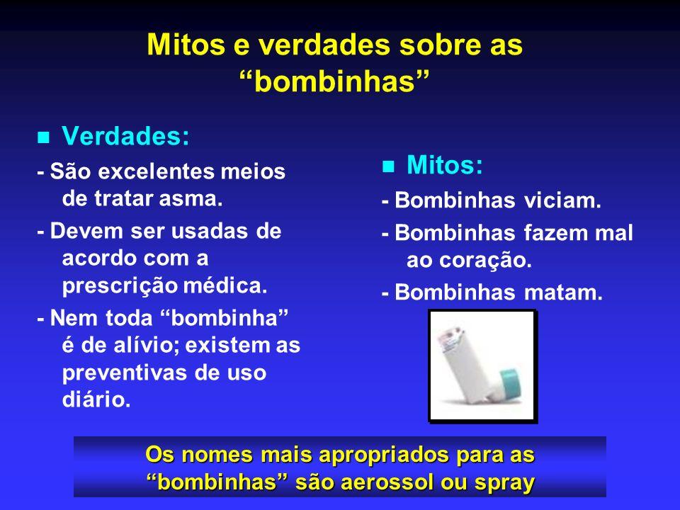 Mitos e verdades sobre as bombinhas