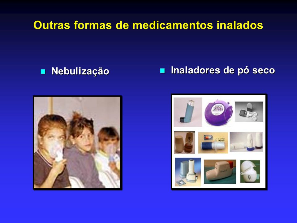 Outras formas de medicamentos inalados