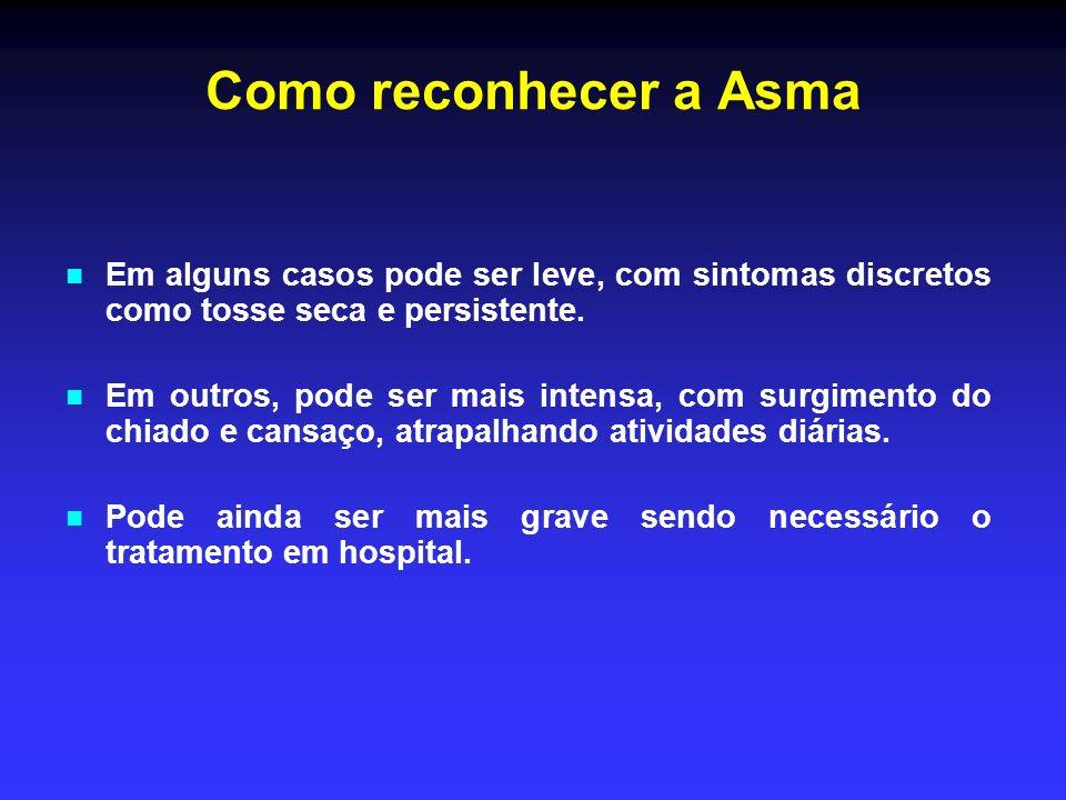 Como reconhecer a Asma Em alguns casos pode ser leve, com sintomas discretos como tosse seca e persistente.
