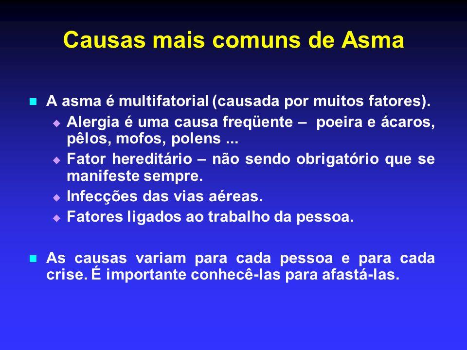 Causas mais comuns de Asma