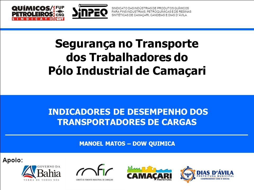 Segurança no Transporte dos Trabalhadores do
