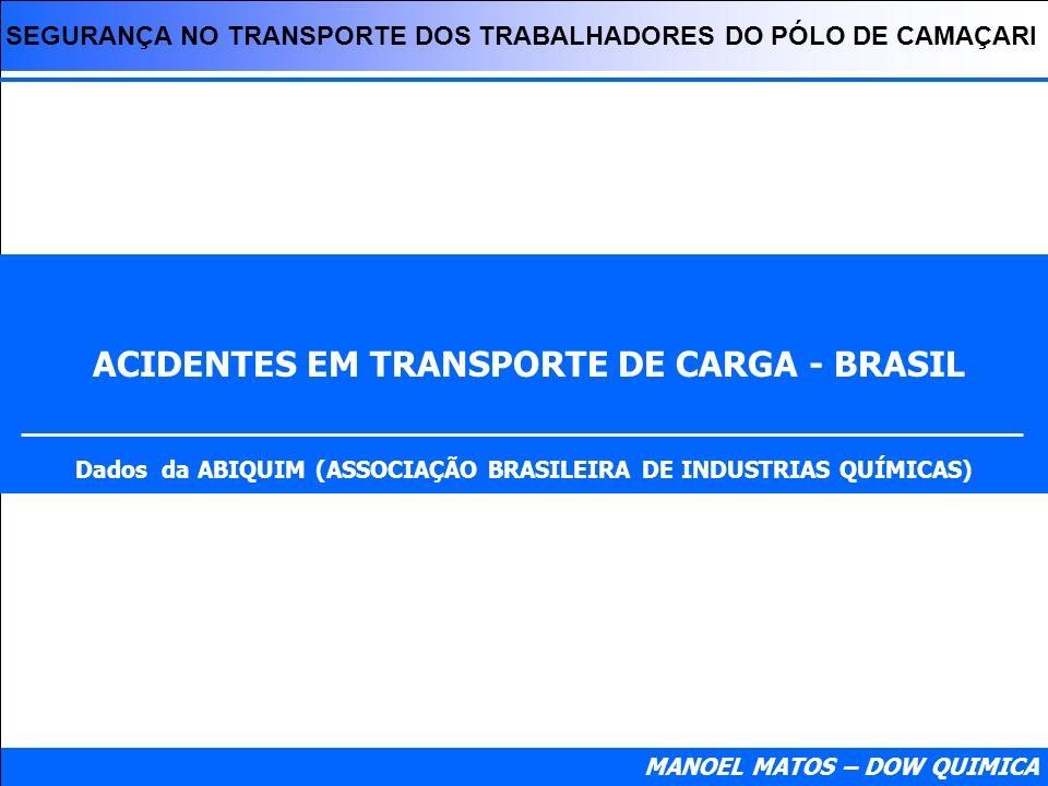 ACIDENTES EM TRANSPORTE DE CARGA - BRASIL