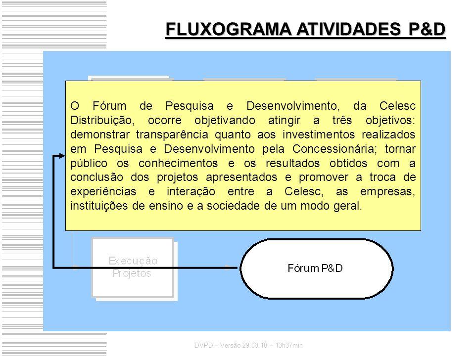FLUXOGRAMA ATIVIDADES P&D