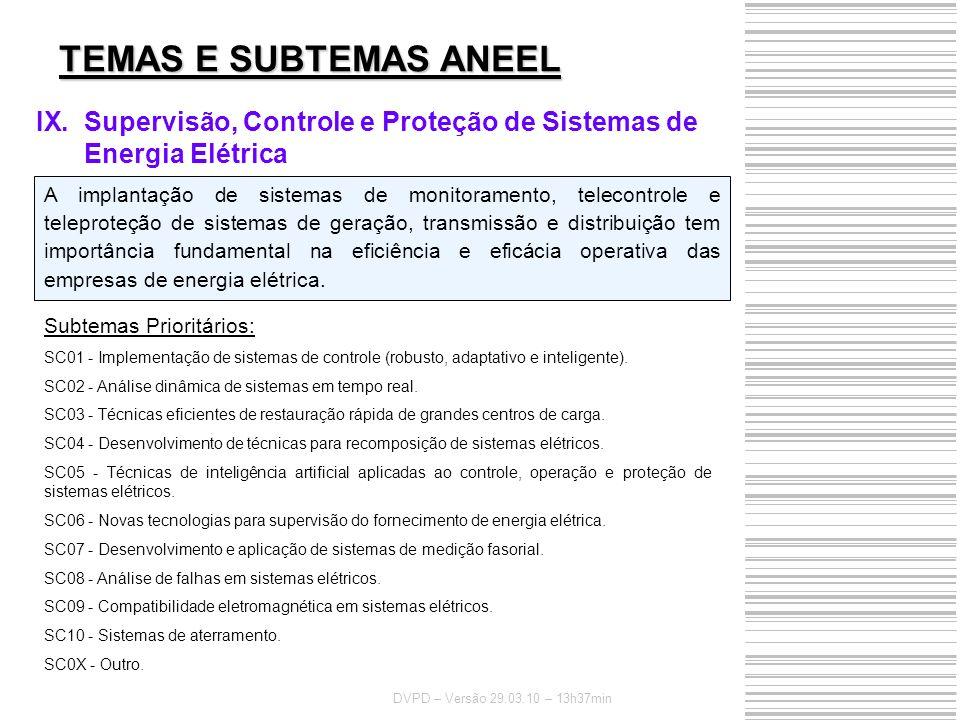 TEMAS E SUBTEMAS ANEEL Supervisão, Controle e Proteção de Sistemas de Energia Elétrica.