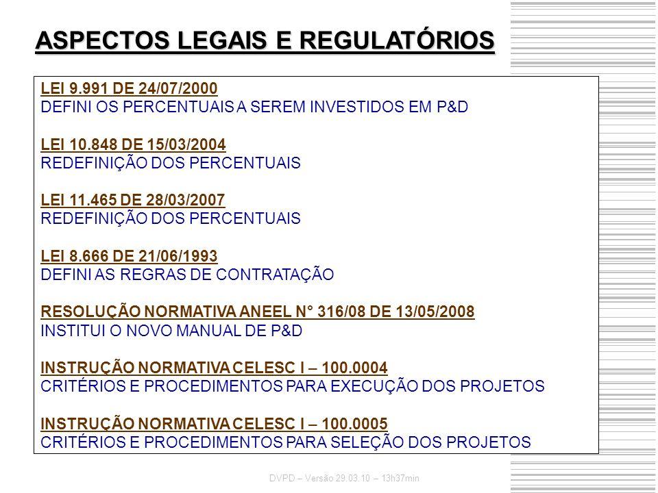 ASPECTOS LEGAIS E REGULATÓRIOS